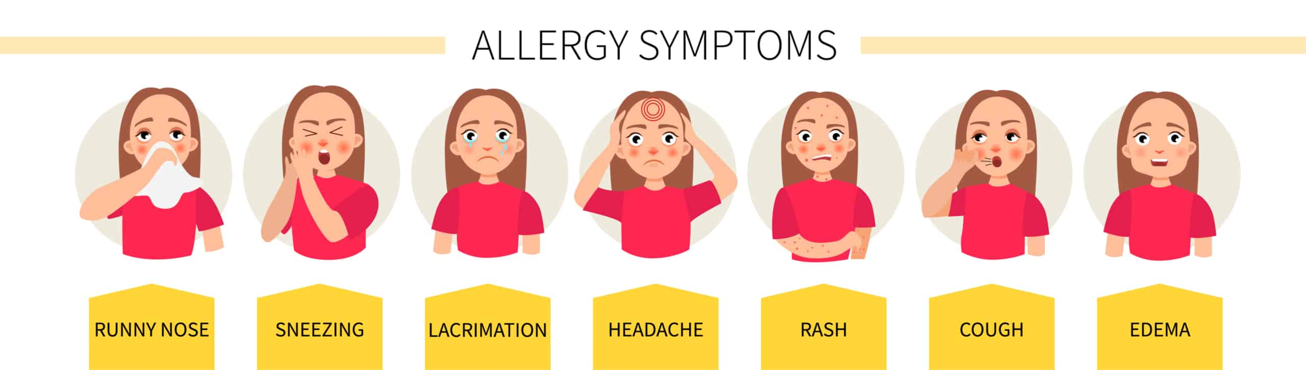 Allergy symptoms - lacrimation (watery eyes), sneezing, cough, runny nose, headache, rash, swelling - mold allergy